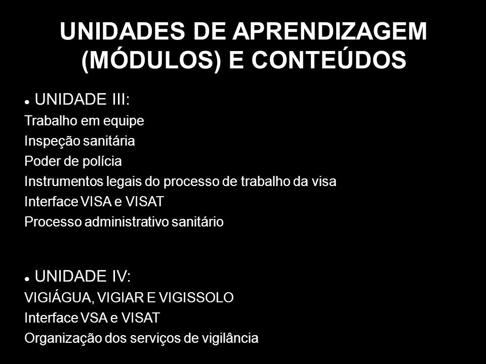 UNIDADES DE APRENDIZAGEM (MÓDULOS) E CONTEÚDOS  UNIDADE III: Trabalho em equipe Inspeção sanitária Poder de polícia Instrumentos legais do processo d