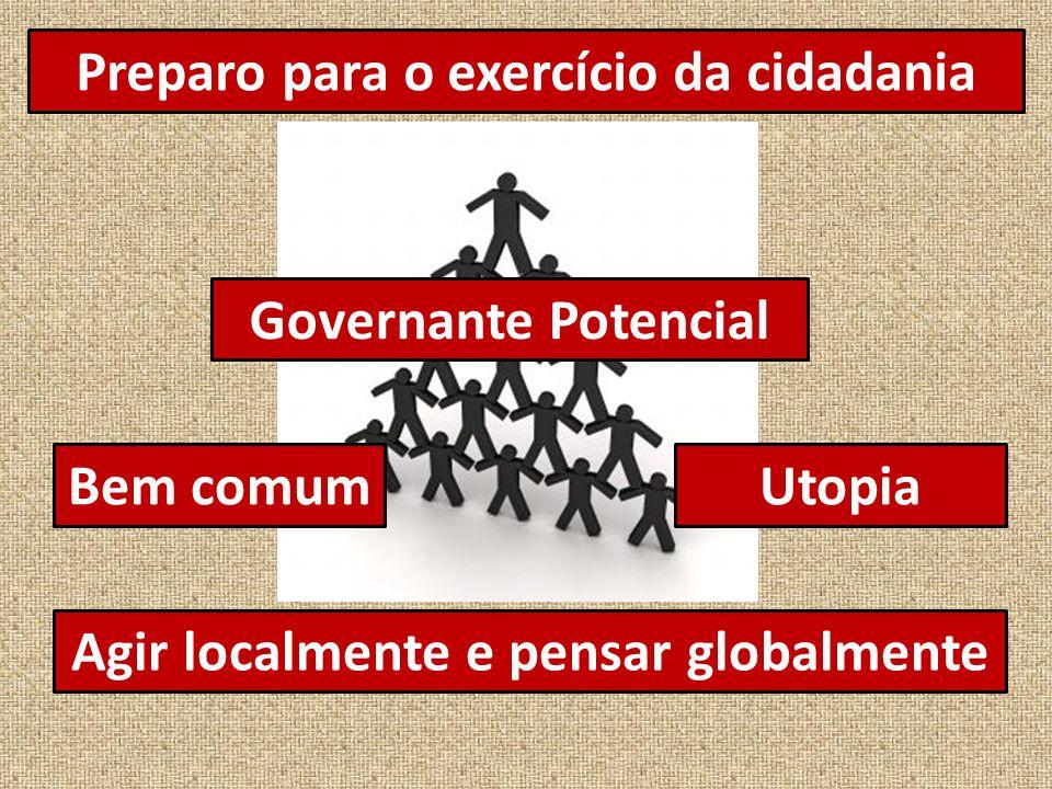 Preparo para o exercício da cidadania Governante Potencial Bem comumUtopia Agir localmente e pensar globalmente