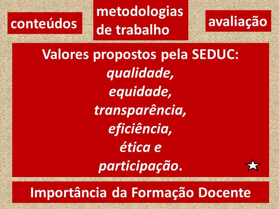 conteúdos metodologias de trabalho avaliação Valores propostos pela SEDUC: qualidade, equidade, transparência, eficiência, ética e participação.