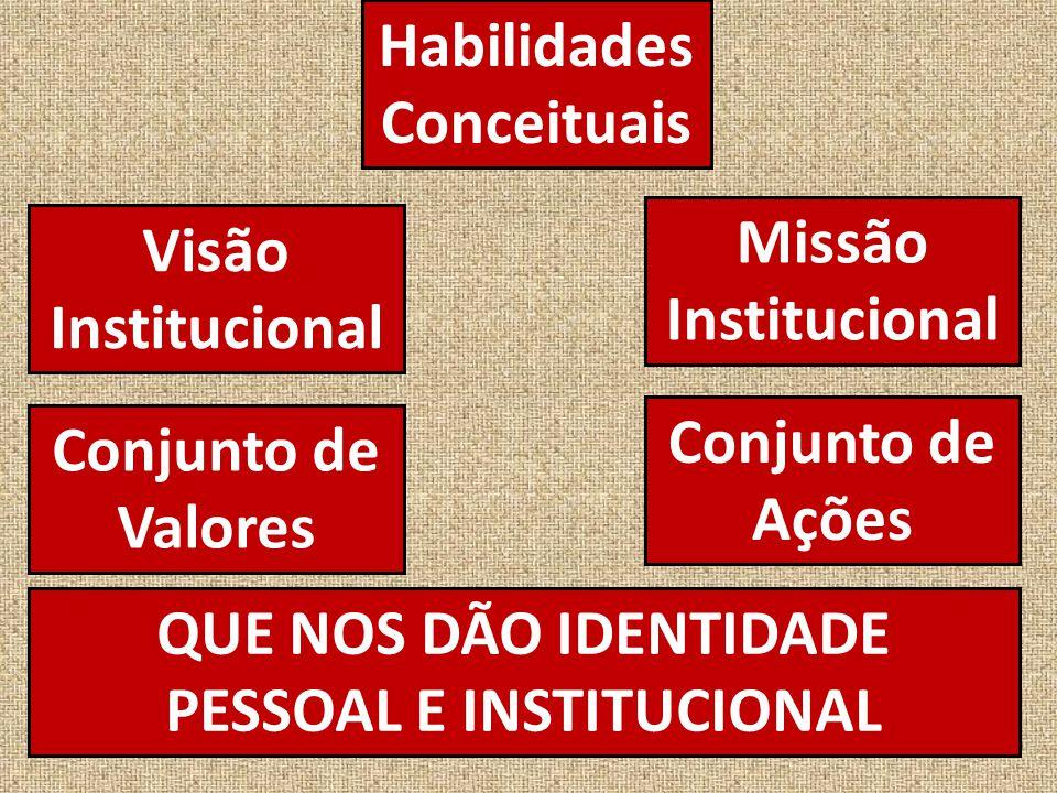 Habilidades Conceituais Visão Institucional Conjunto de Valores Missão Institucional Conjunto de Ações QUE NOS DÃO IDENTIDADE PESSOAL E INSTITUCIONAL
