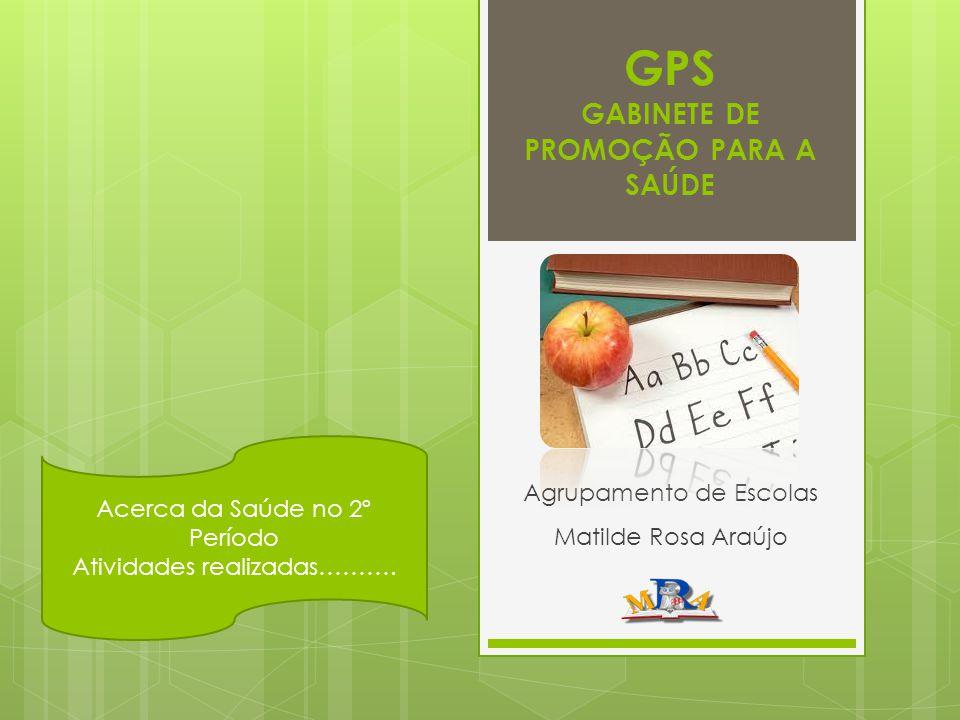 GPS GABINETE DE PROMOÇÃO PARA A SAÚDE Agrupamento de Escolas Matilde Rosa Araújo Acerca da Saúde no 2º Período Atividades realizadas……….