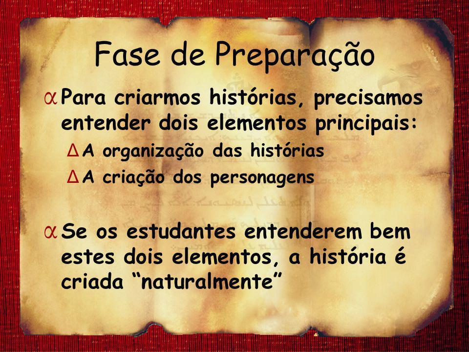 Fase de Preparação α Para criarmos histórias, precisamos entender dois elementos principais: Δ A organização das histórias Δ A criação dos personagens