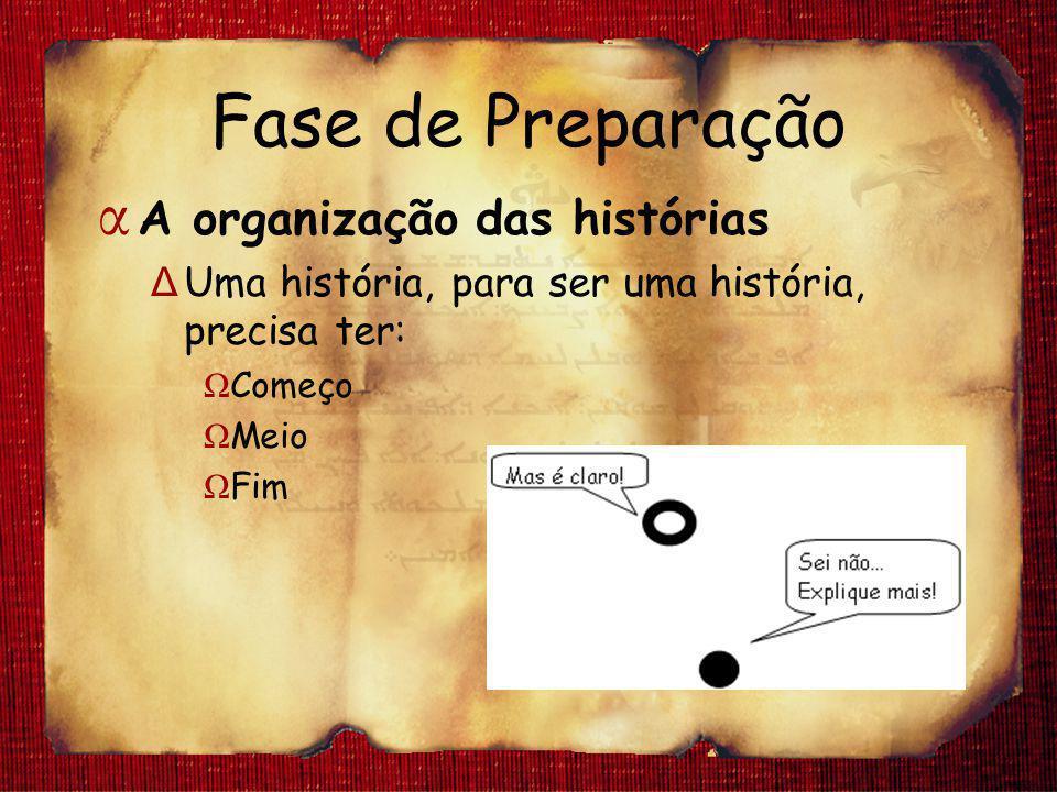 Fase de Preparação α A organização das histórias Δ Uma história, para ser uma história, precisa ter: Ω Começo Ω Meio Ω Fim