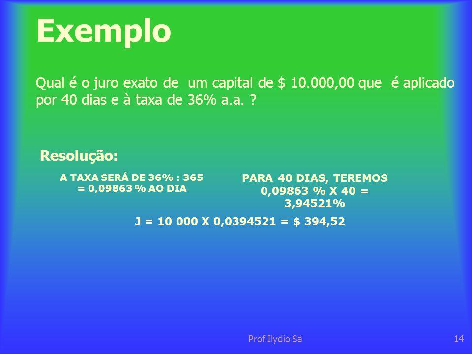 Prof.Ilydio Sá14 Exemplo Qual é o juro exato de um capital de $ 10.000,00 que é aplicado por 40 dias e à taxa de 36% a.a. ? Resolução: A TAXA SERÁ DE