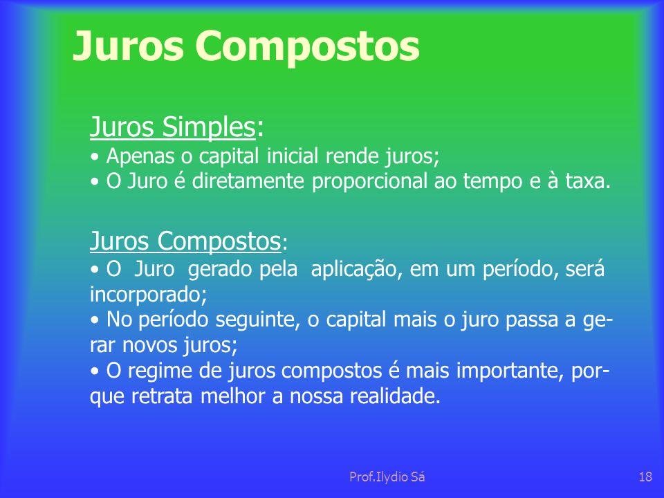 Prof.Ilydio Sá18 Juros Compostos Juros Simples: • Apenas o capital inicial rende juros; • O Juro é diretamente proporcional ao tempo e à taxa. Juros C