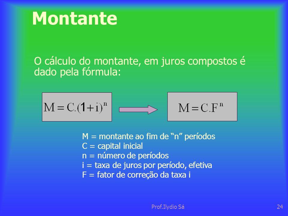 """Prof.Ilydio Sá24 Montante O cálculo do montante, em juros compostos é dado pela fórmula: M = montante ao fim de """"n"""" períodos C = capital inicial n = n"""