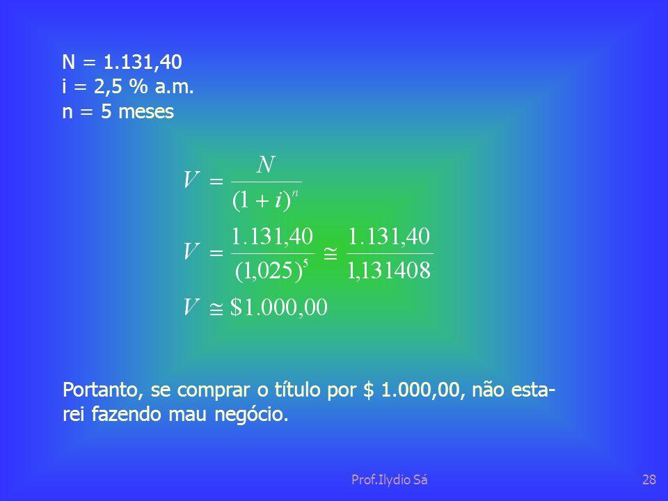 Prof.Ilydio Sá28 N = 1.131,40 i = 2,5 % a.m. n = 5 meses Portanto, se comprar o título por $ 1.000,00, não esta- rei fazendo mau negócio.