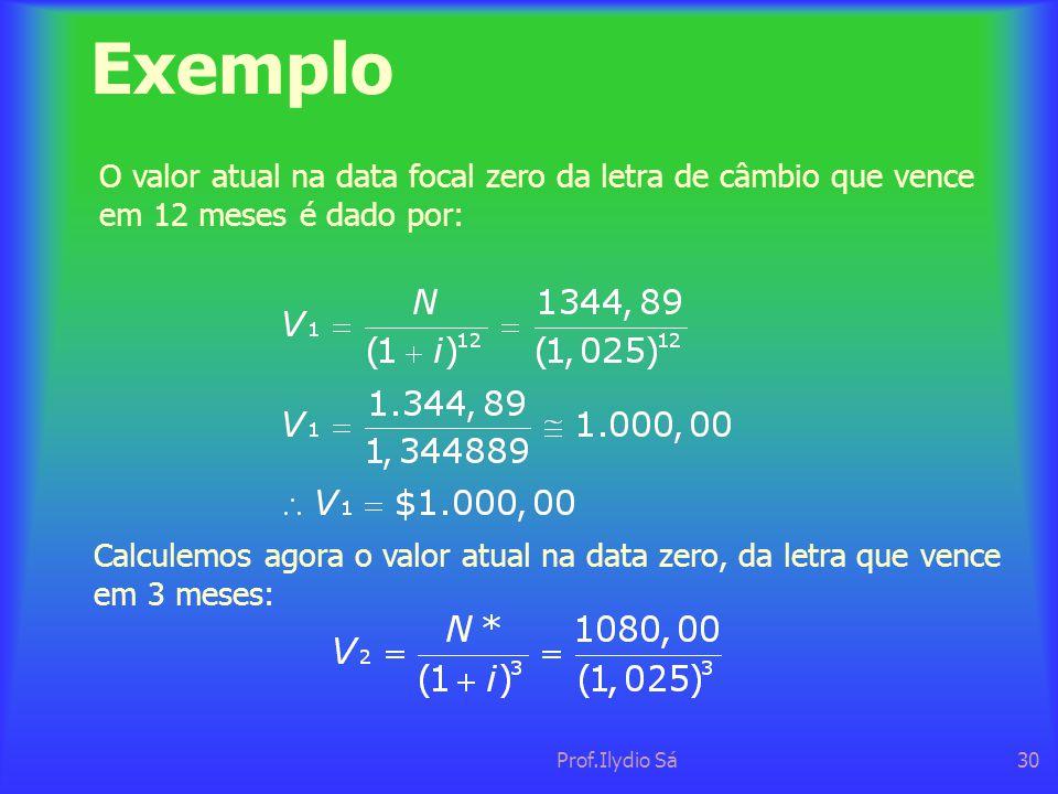 Prof.Ilydio Sá30 Exemplo O valor atual na data focal zero da letra de câmbio que vence em 12 meses é dado por: Calculemos agora o valor atual na data