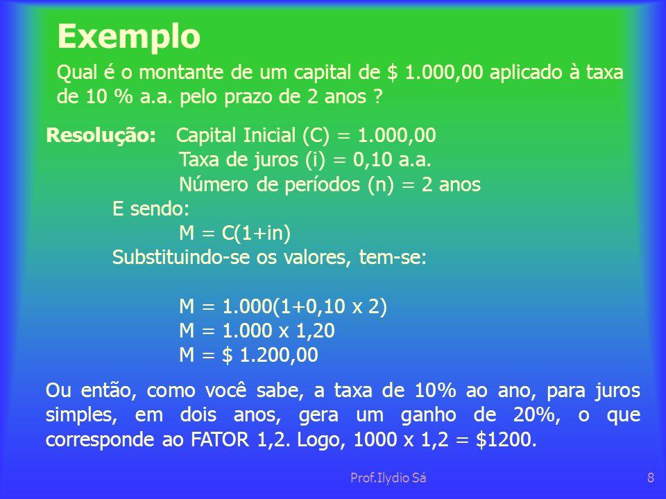 Prof.Ilydio Sá8 Exemplo Qual é o montante de um capital de $ 1.000,00 aplicado à taxa de 10 % a.a. pelo prazo de 2 anos ? Resolução: Capital Inicial (