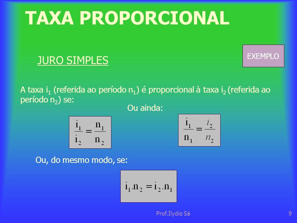 Prof.Ilydio Sá9 TAXA PROPORCIONAL JURO SIMPLES A taxa i 1 (referida ao período n 1 ) é proporcional à taxa i 2 (referida ao período n 2 ) se: Ou, do m