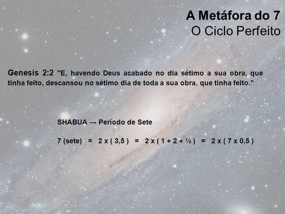 Genesis 2:2 E, havendo Deus acabado no dia sétimo a sua obra, que tinha feito, descansou no sétimo dia de toda a sua obra, que tinha feito. A Metáfora do 7 O Ciclo Perfeito SHABUA → Período de Sete 7 (sete) = 2 x ( 3,5 ) = 2 x ( 1 + 2 + ½ ) = 2 x ( 7 x 0,5 )