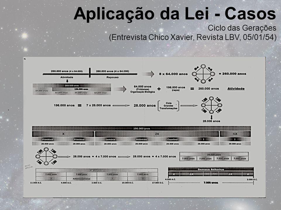 . Aplicação da Lei - Casos Ciclo das Gerações (Entrevista Chico Xavier, Revista LBV, 05/01/54)