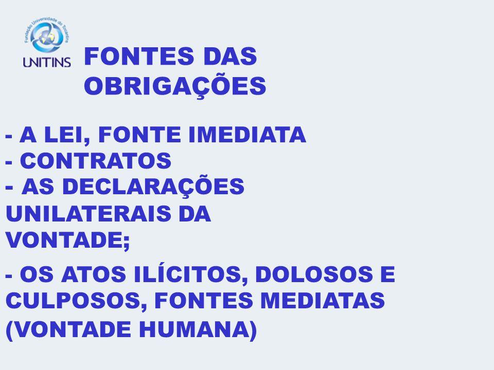 Prestação: lícita –arts. 104,II e art. 106; possível física e juridicamente; determinável ou determinada e com estimação econômica