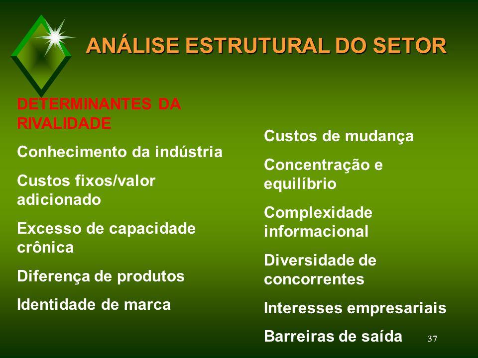 36 ANÁLISE ESTRUTURAL DO SETOR BARREIRAS DE ENTRADA Economias de escala Diferença entre produtos patenteados Identidade de marca Custos de mudança Exi