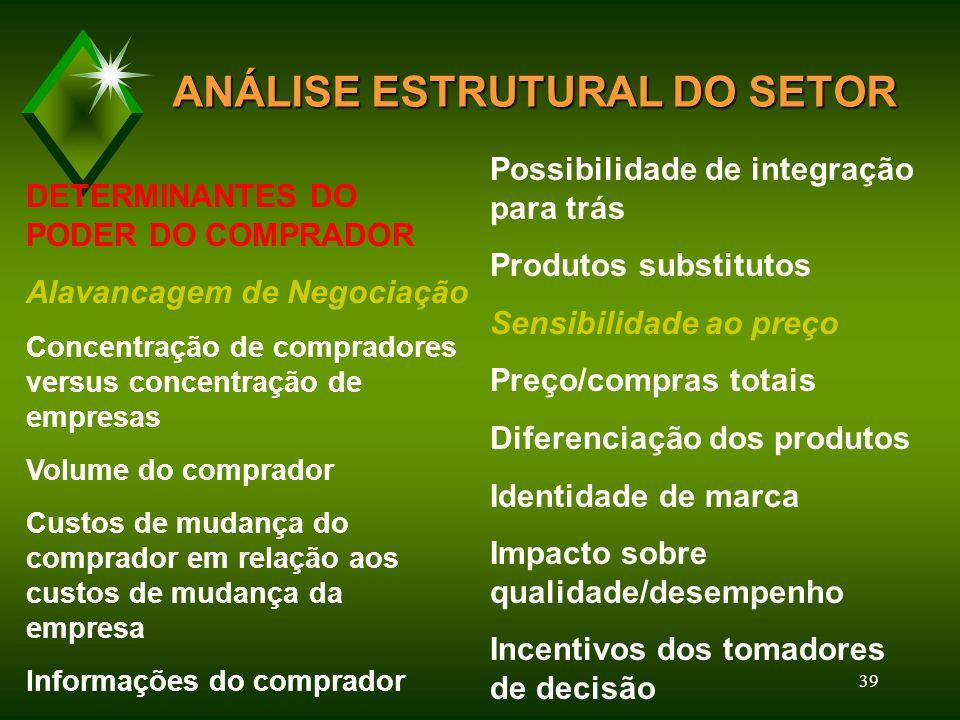 38 ANÁLISE ESTRUTURAL DO SETOR DETERMINANTES DO PODER DO FORNECEDOR Diferenciação de insumos Concentração de fornecedores Custos de mudança dos fornec