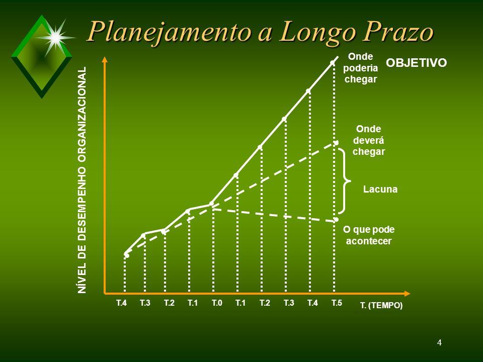 3 Definição de Estratégia Podemos então definir estratégia como sendo a identificação e o estabelecimento de um conjunto de objetivos e metas, além de