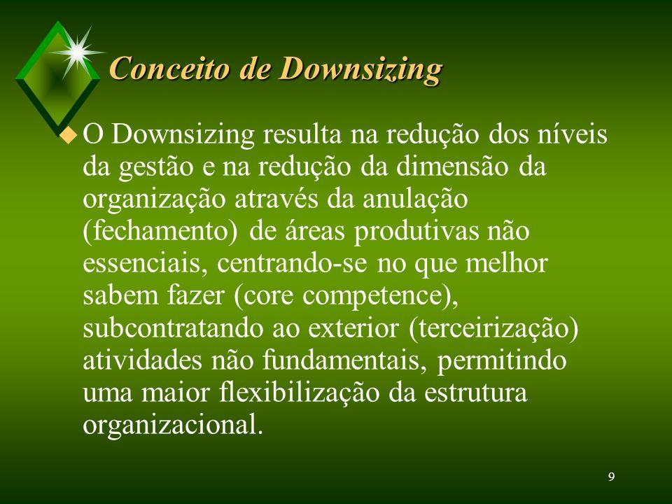 8 A COMPETIÇÃO PELO FUTURO Busca da competitividade Reestruturação do Portfólio e Downsizing Reestruturação do Portfólio e Downsizing Benchmarking Ree