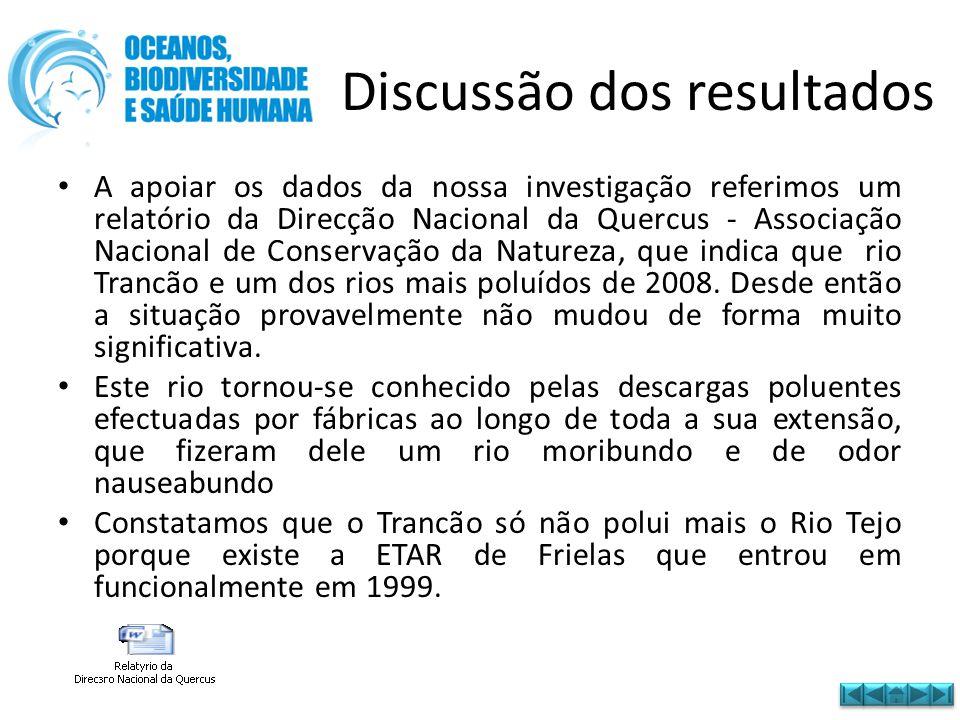 Discussão dos resultados • A apoiar os dados da nossa investigação referimos um relatório da Direcção Nacional da Quercus - Associação Nacional de Con