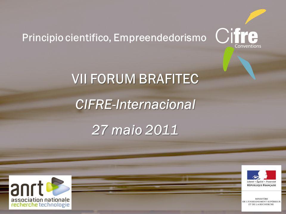 VII FORUM BRAFITEC CIFRE-Internacional 27 maio 2011 Principio cientifico, Empreendedorismo