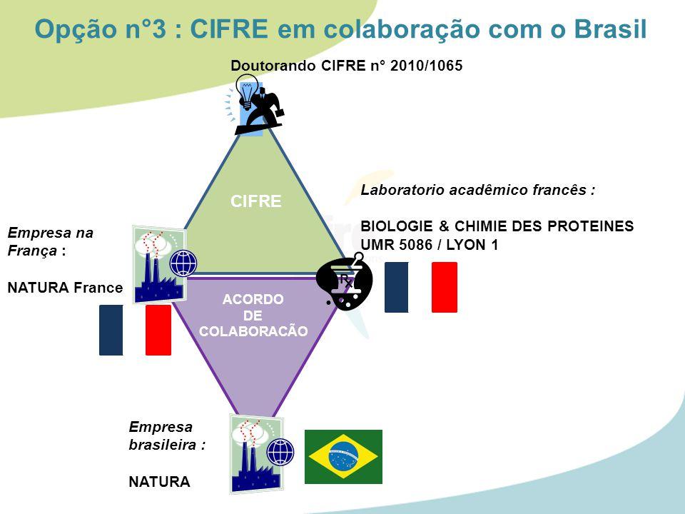 Doutorando CIFRE n° 2010/1065 Empresa na França : NATURA France Laboratorio acadêmico francês : BIOLOGIE & CHIMIE DES PROTEINES UMR 5086 / LYON 1 CIFRE Opção n°3 : CIFRE em colaboração com o Brasil Empresa brasileira : NATURA ACORDO DE COLABORACÃO