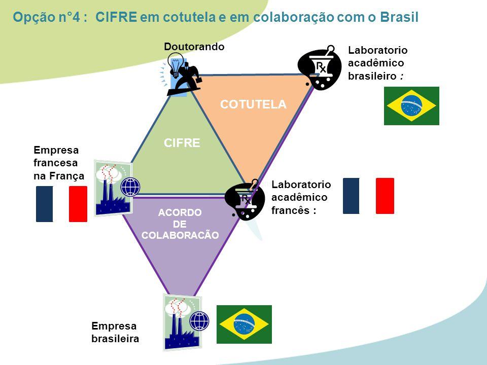 Doutorando Empresa francesa na França CIFRE Opção n°4 : CIFRE em cotutela e em colaboração com o Brasil Empresa brasileira ACORDO DE COLABORACÃO Laboratorio acadêmico brasileiro : COTUTELA Laboratorio acadêmico francês :