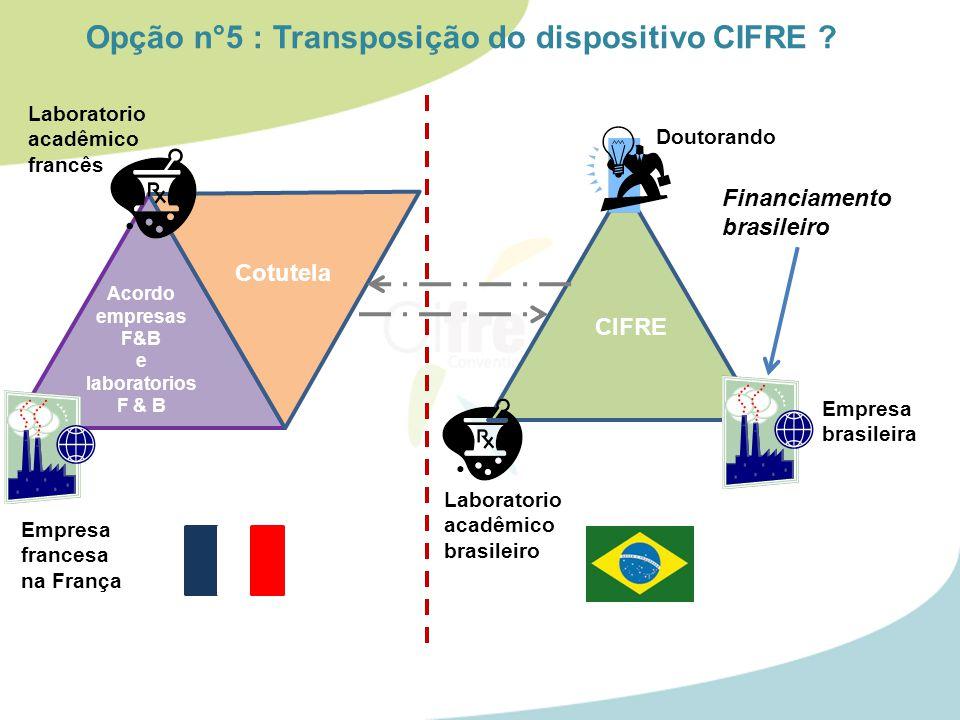 Doutorando Empresa francesa na França Laboratorio acadêmico francês CIFRE Cotutela Opção n°5 : Transposição do dispositivo CIFRE .