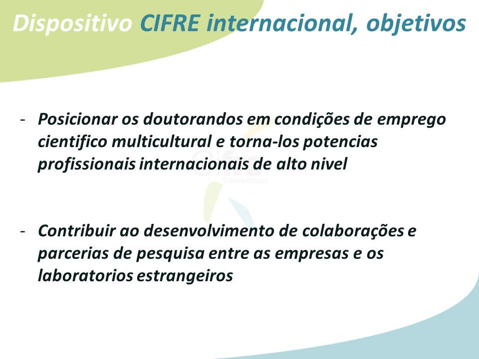 -Posicionar os doutorandos em condições de emprego cientifico multicultural e torna-los potencias profissionais internacionais de alto nivel -Contribuir ao desenvolvimento de colaborações e parcerias de pesquisa entre as empresas e os laboratorios estrangeiros Dispositivo CIFRE internacional, objetivos