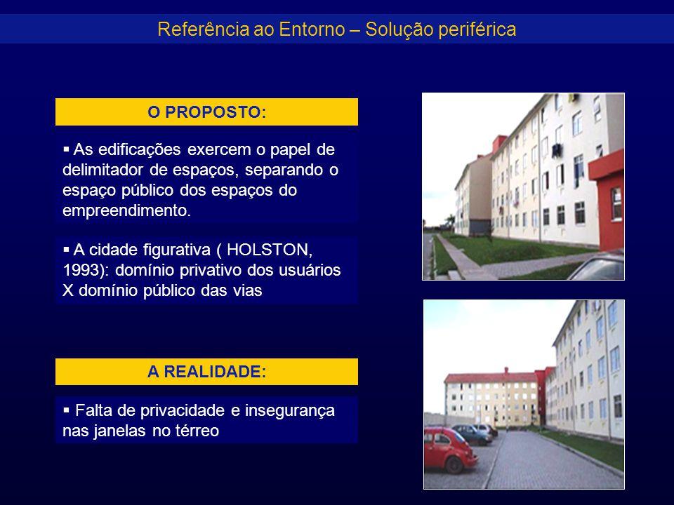 Referência ao Entorno – Solução periférica  As edificações exercem o papel de delimitador de espaços, separando o espaço público dos espaços do empre