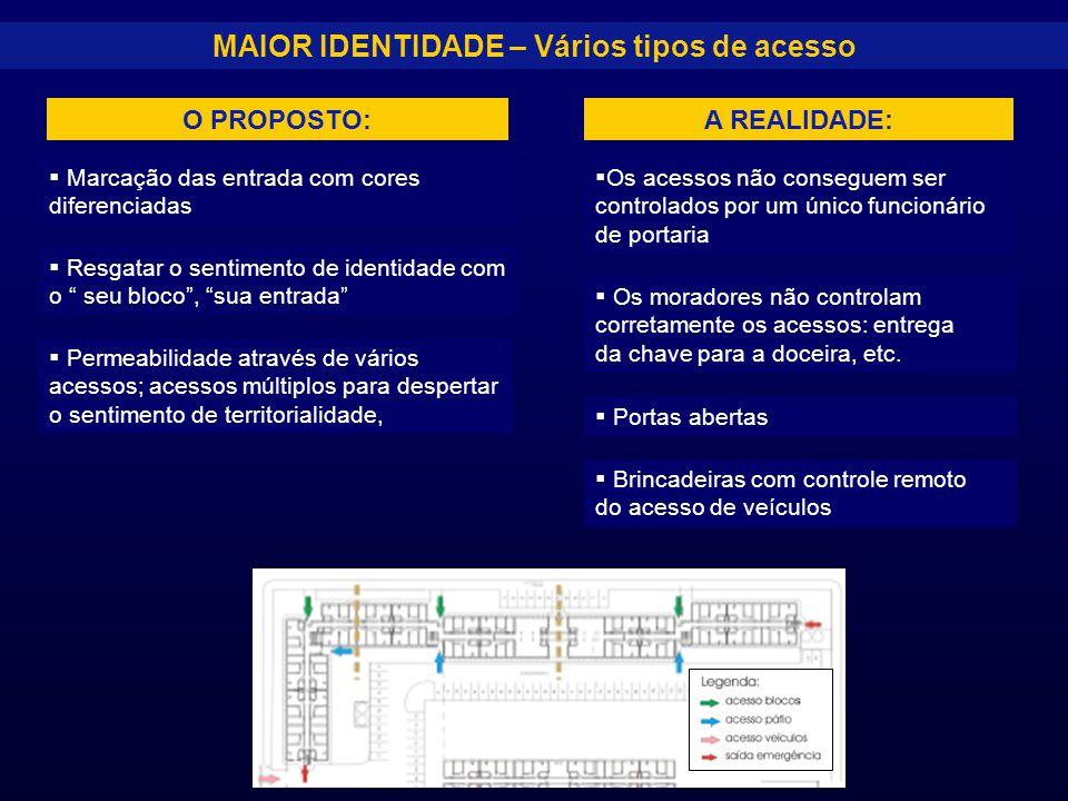 MAIOR IDENTIDADE – Vários tipos de acesso O PROPOSTO:A REALIDADE:  Permeabilidade através de vários acessos; acessos múltiplos para despertar o senti