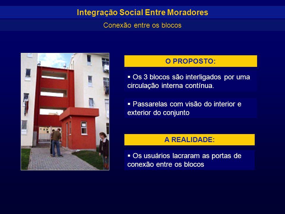 Integração Social Entre Moradores  Os 3 blocos são interligados por uma circulação interna contínua. Conexão entre os blocos  Passarelas com visão d