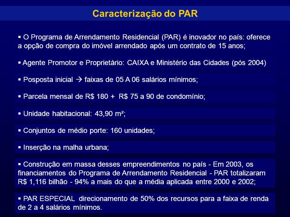  Na cidade de Pelotas foram aprovados 12 conjuntos residenciais no período de 2002/2004; Até a metade do ano de 2005, dez conjuntos já se encontram executados e habitados, dois encontram-se em execução, e dois em aprovação.