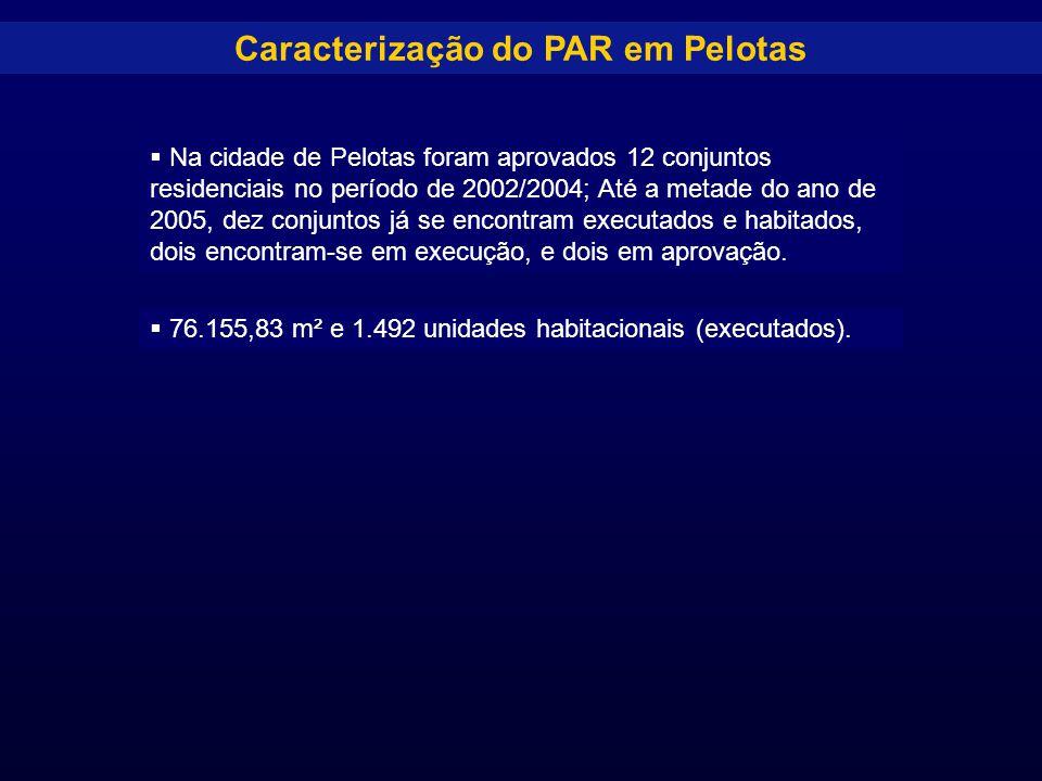  Na cidade de Pelotas foram aprovados 12 conjuntos residenciais no período de 2002/2004; Até a metade do ano de 2005, dez conjuntos já se encontram e