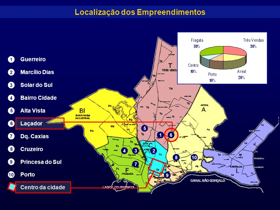 1 234 5 6 7 8 9 10 Centro da cidade Localização dos Empreendimentos Guerreiro Marcílio Dias Solar do Sul Bairro Cidade Alta Vista Dq. Caxias Cruzeiro