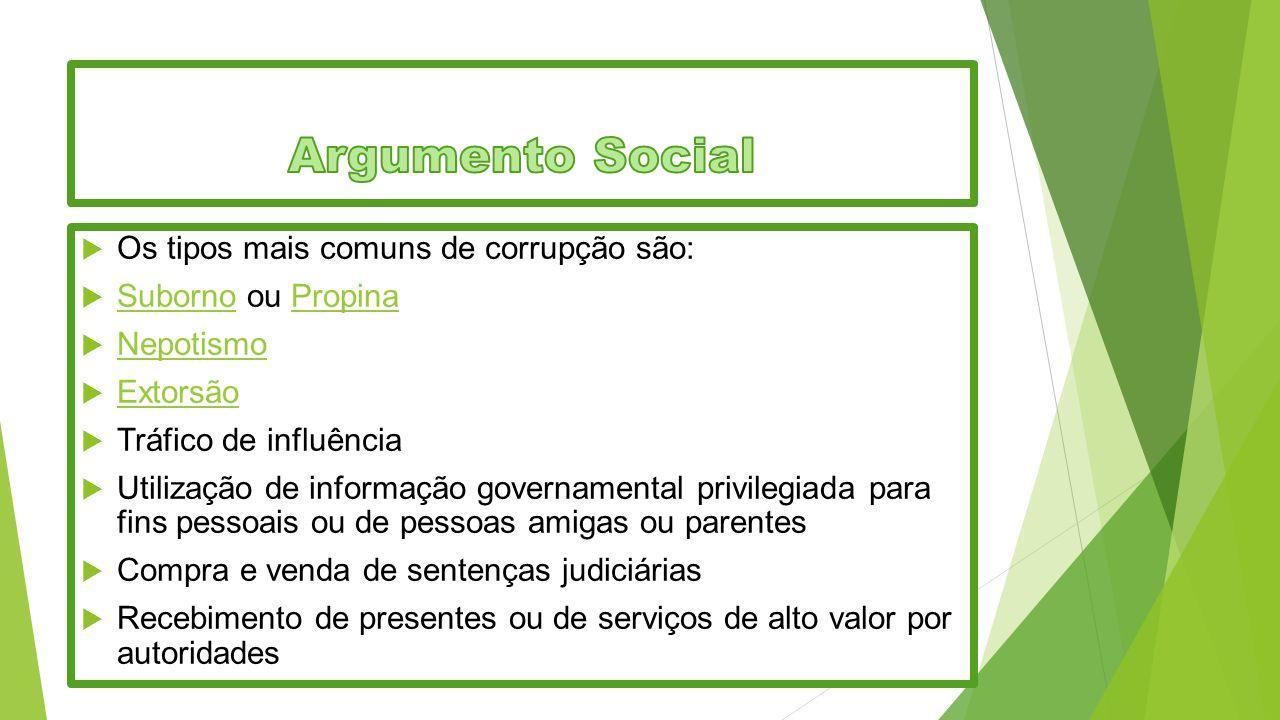  Os tipos mais comuns de corrupção são:  Suborno ou Propina SubornoPropina  Nepotismo Nepotismo  Extorsão Extorsão  Tráfico de influência  Utili