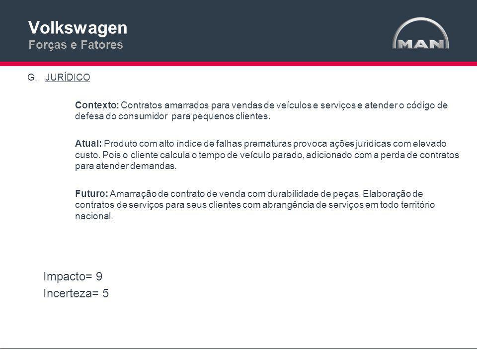Volkswagen Forças e Fatores G.JURÍDICO Contexto: Contratos amarrados para vendas de veículos e serviços e atender o código de defesa do consumidor para pequenos clientes.