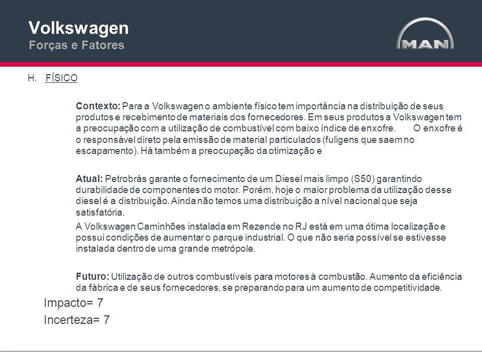 Volkswagen Forças e Fatores H.FÍSICO Contexto: Para a Volkswagen o ambiente físico tem importância na distribuição de seus produtos e recebimento de materiais dos fornecedores.