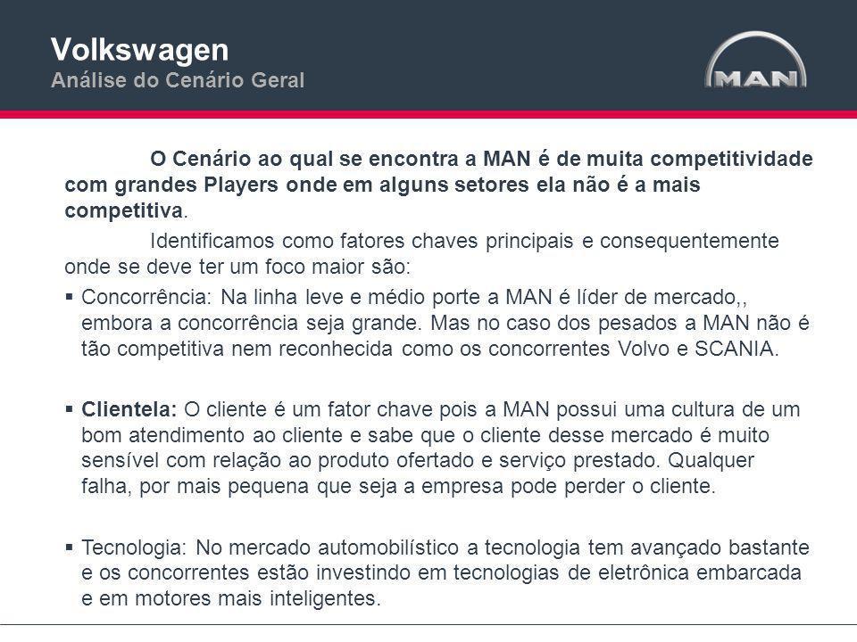 Volkswagen Análise do Cenário Geral O Cenário ao qual se encontra a MAN é de muita competitividade com grandes Players onde em alguns setores ela não é a mais competitiva.