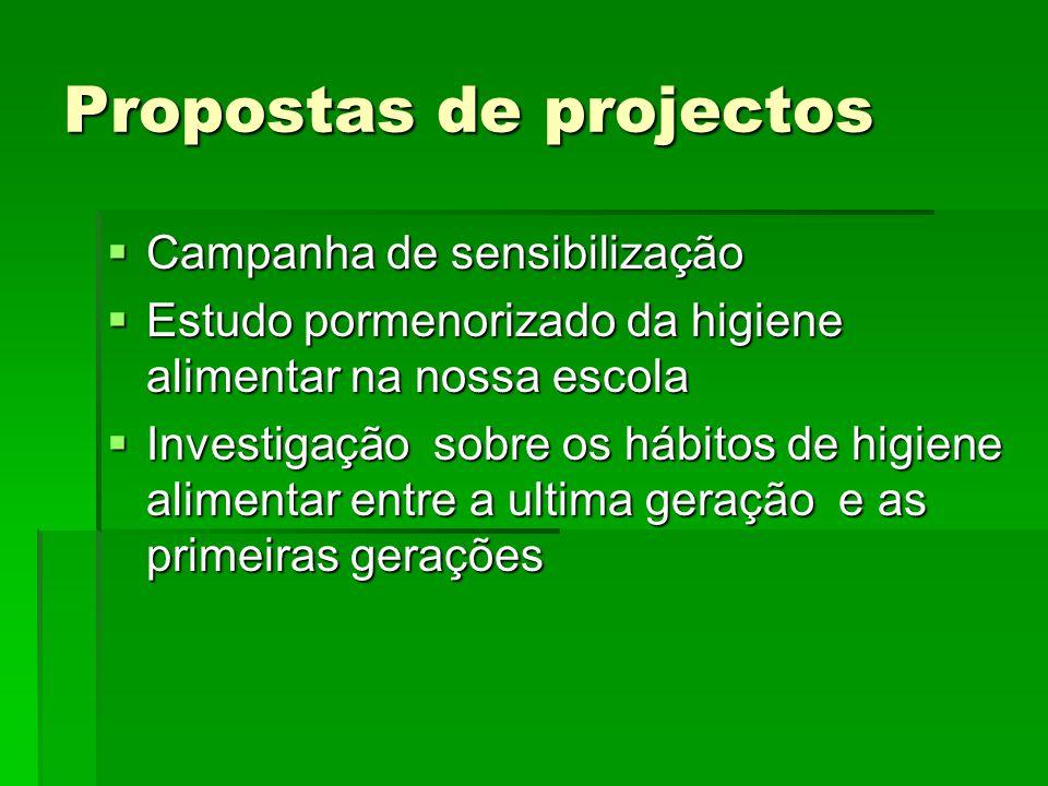 Propostas de projectos  Campanha de sensibilização  Estudo pormenorizado da higiene alimentar na nossa escola  Investigação sobre os hábitos de hig