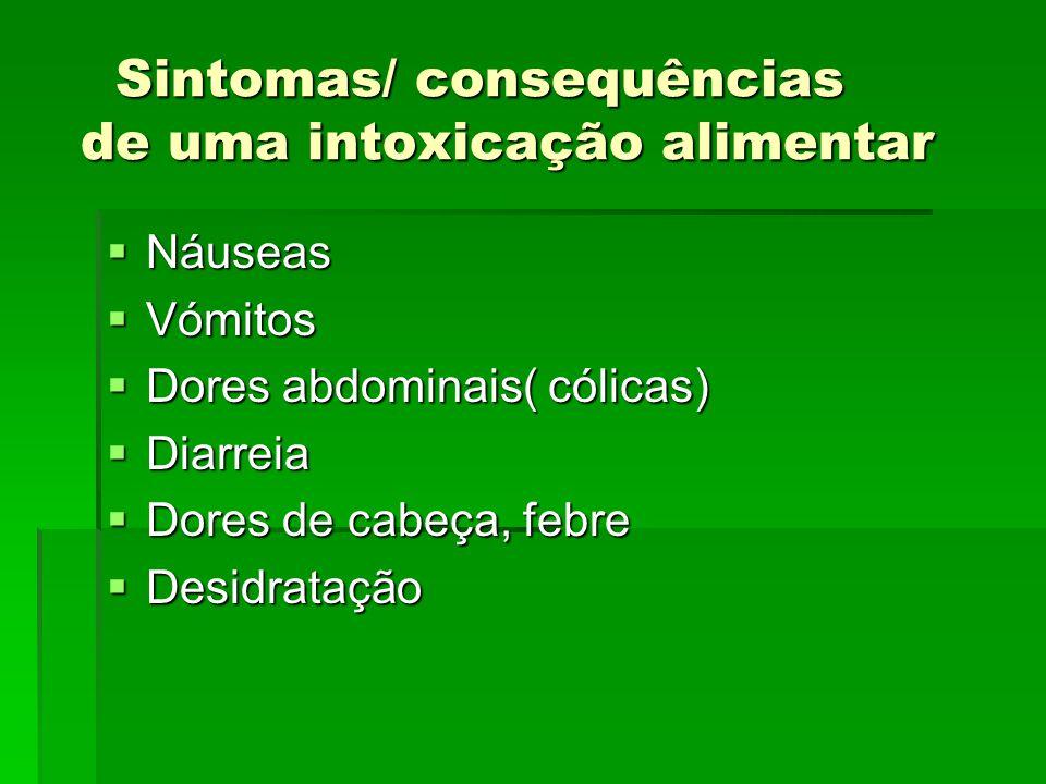 Sintomas/ consequências de uma intoxicação alimentar Sintomas/ consequências de uma intoxicação alimentar  Náuseas  Vómitos  Dores abdominais( cólicas)  Diarreia  Dores de cabeça, febre  Desidratação
