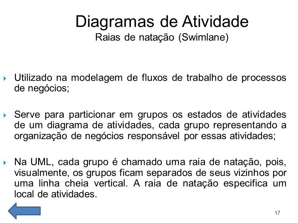 17 Diagramas de Atividade Raias de natação (Swimlane)  Utilizado na modelagem de fluxos de trabalho de processos de negócios;  Serve para particiona
