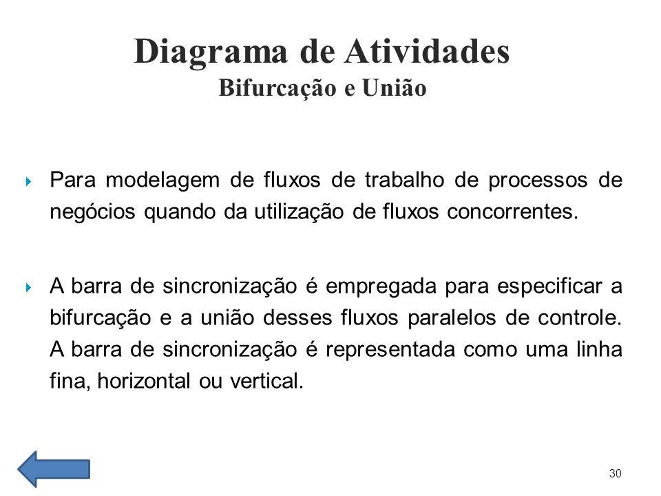 30  Para modelagem de fluxos de trabalho de processos de negócios quando da utilização de fluxos concorrentes.  A barra de sincronização é empregada