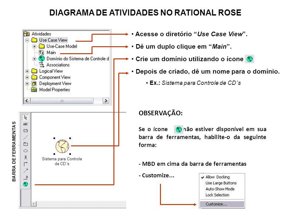 """DIAGRAMA DE ATIVIDADES NO RATIONAL ROSE • Acesse o diretório """"Use Case View"""". • Dê um duplo clique em """"Main"""". • Crie um domínio utilizando o ícone • D"""