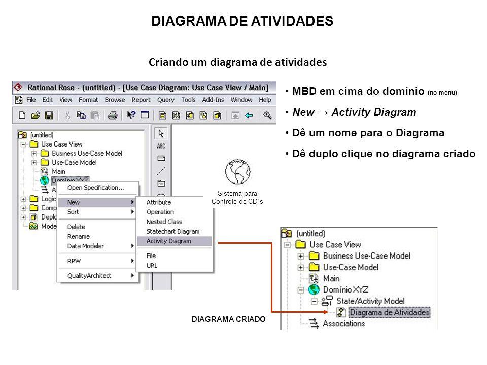 DIAGRAMA DE ATIVIDADES Criando um diagrama de atividades • MBD em cima do domínio (no menu) • New → Activity Diagram • Dê um nome para o Diagrama • Dê