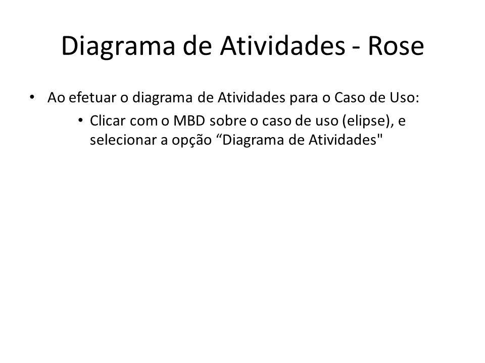 Diagrama de Atividades - Rose • Ao efetuar o diagrama de Atividades para o Caso de Uso: • Clicar com o MBD sobre o caso de uso (elipse), e selecionar a opção Diagrama de Atividades