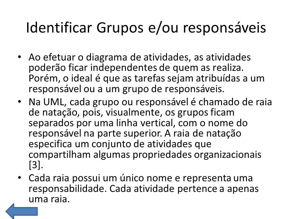Identificar Grupos e/ou responsáveis • Ao efetuar o diagrama de atividades, as atividades poderão ficar independentes de quem as realiza. Porém, o ide