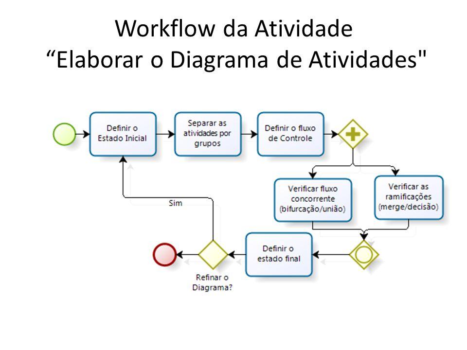 Workflow da Atividade Elaborar o Diagrama de Atividades