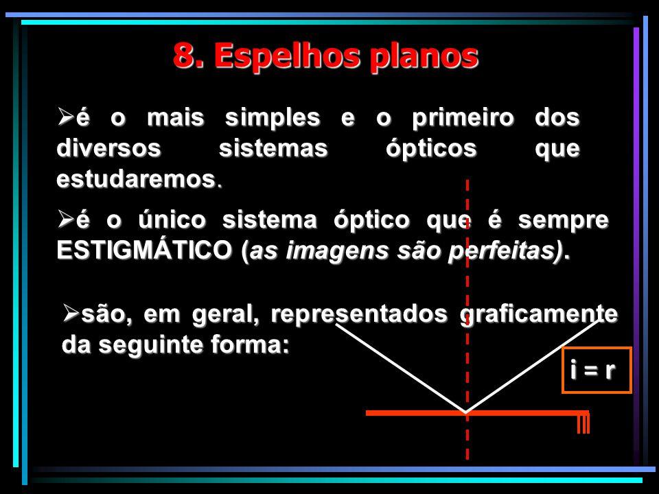 8. Espelhos planos  é o mais simples e o primeiro dos diversos sistemas ópticos que estudaremos.  é o único sistema óptico que é sempre ESTIGMÁTICO