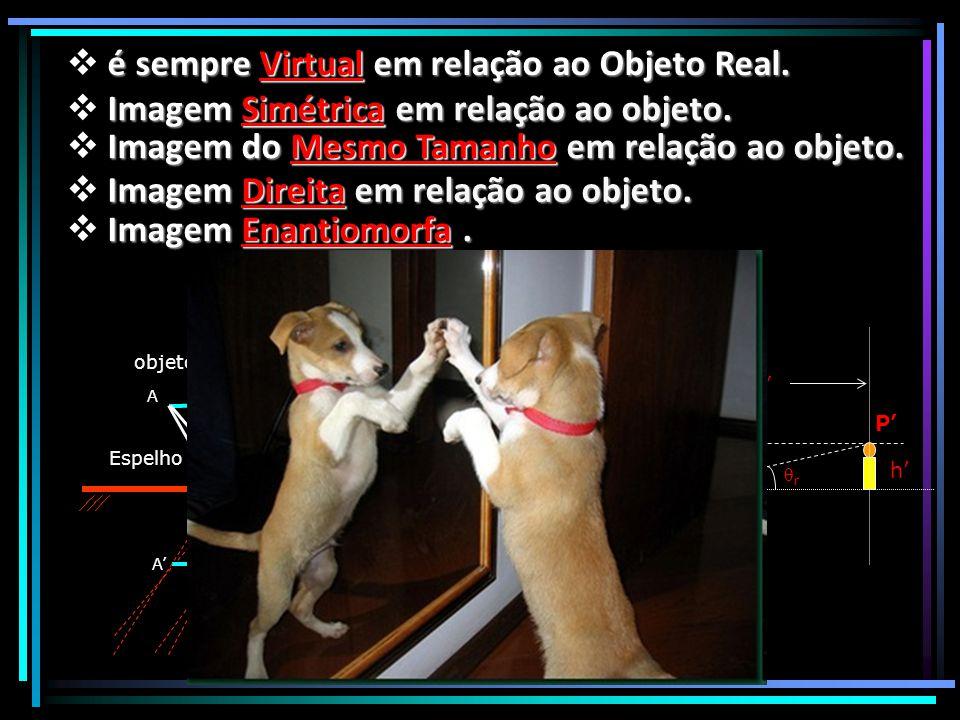Espelho B A B' objeto A'  é sempre Virtual em relação ao Objeto Real.  Imagem Simétrica em relação ao objeto.  Imagem do Mesmo Tamanho em relação a