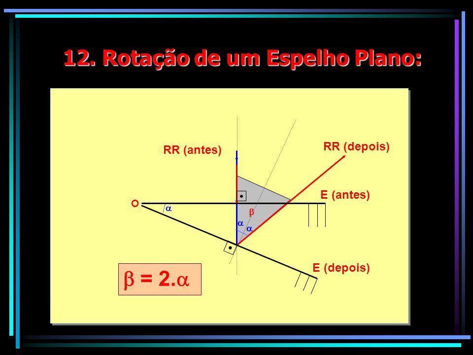 12. Rotação de um Espelho Plano:     E (depois) RR (antes) RR (depois) O E (antes)  = 2. 