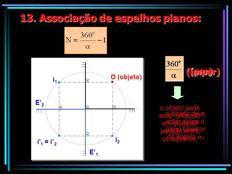 E1E1 E2E2 O (objeto) E' 2 i1i1 E' 1 i2i2 i' 1 = i' 2 13. Associação de espelhos planos: (par) o objeto pode estar colocado em qualquer posição entre o